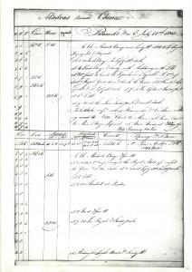 July 12 1808