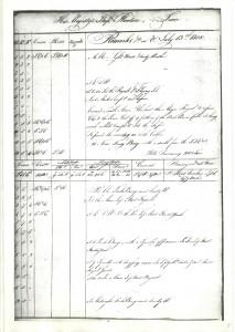 July 13 1808