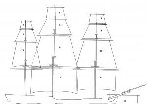 帆の配置new